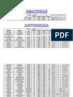 Estaciones Medio Magnetico II-2011