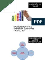 Creacion_de_valor ( Perspectiva Financier A)