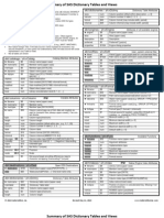 Dictionary Tables Ref Card