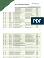 Códigos de Agrupamentos e Escolas não Agrupadas 2011_2012 - Versão Actualizada