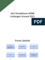 Alur SPMB - Undangan Unsoed 2011