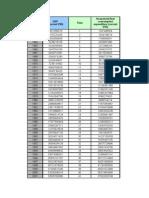 9 Dec 2010_GDP Estimation_v2