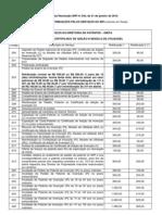 Tabela de Retribuição de Patente