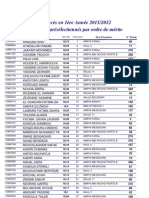 Fmd Rabat Liste Prselection2011