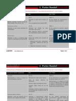 Principales diferencias de reconocimiento y valoración entre NIIF y NIIF PYMES[1]