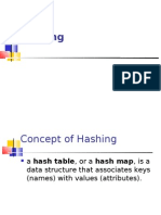 Chapter 8- Hashing