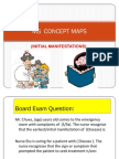 MS CONCEPT MAPS- Initial Manifestation