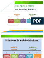 1. El Proceso de las Politicas