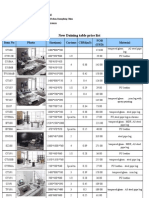 2011 Hardware Products Price List
