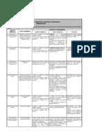 6. Identificacion Asp_efec Ambient Ales