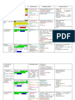 Tabela - antibacteriano
