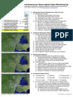 Intraduce Regional Autonomous Open Logistics Open Manufacturing 1pg v5.93