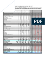 OPD Crime Stats July 31, 2011