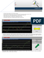 Forex Market Insight 03 August 2011