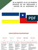 chile 1818-1831