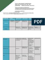 Ciencias i -Proyecto Integrador--bim IV- Transversal Res 2010-2011-Tga Sede Tec 11