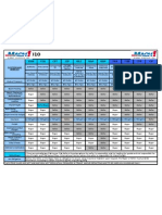 Incoterms 2010 Updated 61011