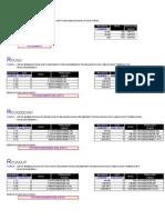 Kumpulan Excel 2