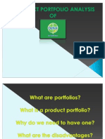 Dettol Portfolio Analysis