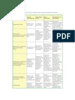 criterios de evaluación 2011