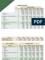 Datos PDF Proyecto