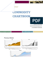 Commodity Chartbook 20110802