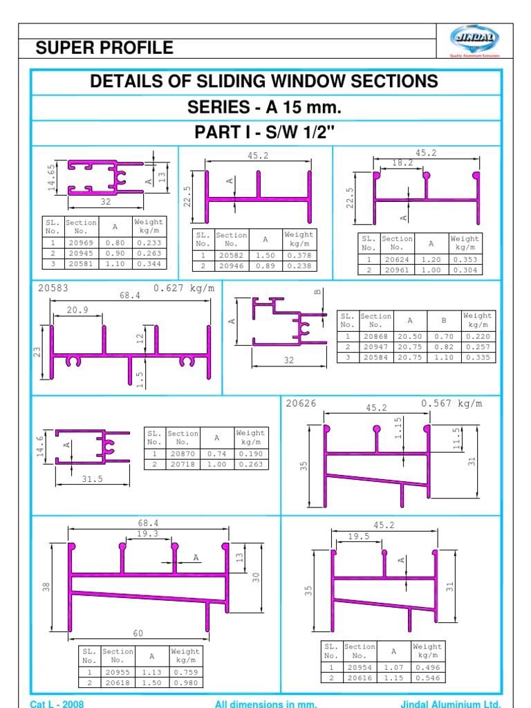 Details of Sliding Window Sections
