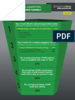 How Are B2B Marketers Optimizing their Lead Funnel? Infographic from MarketingSherpa