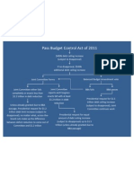 BCA11 Flow Chart