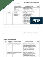 Ictl-Alp Form 1