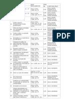 34 MOTIVOS DE DEVOLUÇÃO DE CHEQUES