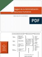 1.3.Proceso Integral de La Adm Personal- Caracter Contingente