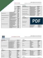 Conversion Factor Sheet