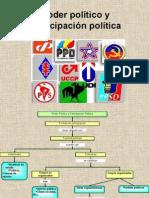 Poder Político y Participación Política