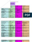 GAP Analysis Table