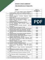 List of  State Universities