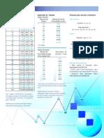 Formulas Volumen. Recipientes Cuadrados y Cilindricos