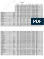 Annual Procurement Program FY 2011