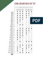 DIZI Finger Chart in the Key of D