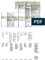 Hemostan, Methergine CA Gluconate2