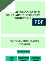 Modelo Organizativo de La Admin is Trac Ion Tri but Aria La Aeat