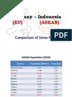 Perbandingan Data Indonesia-Jerman