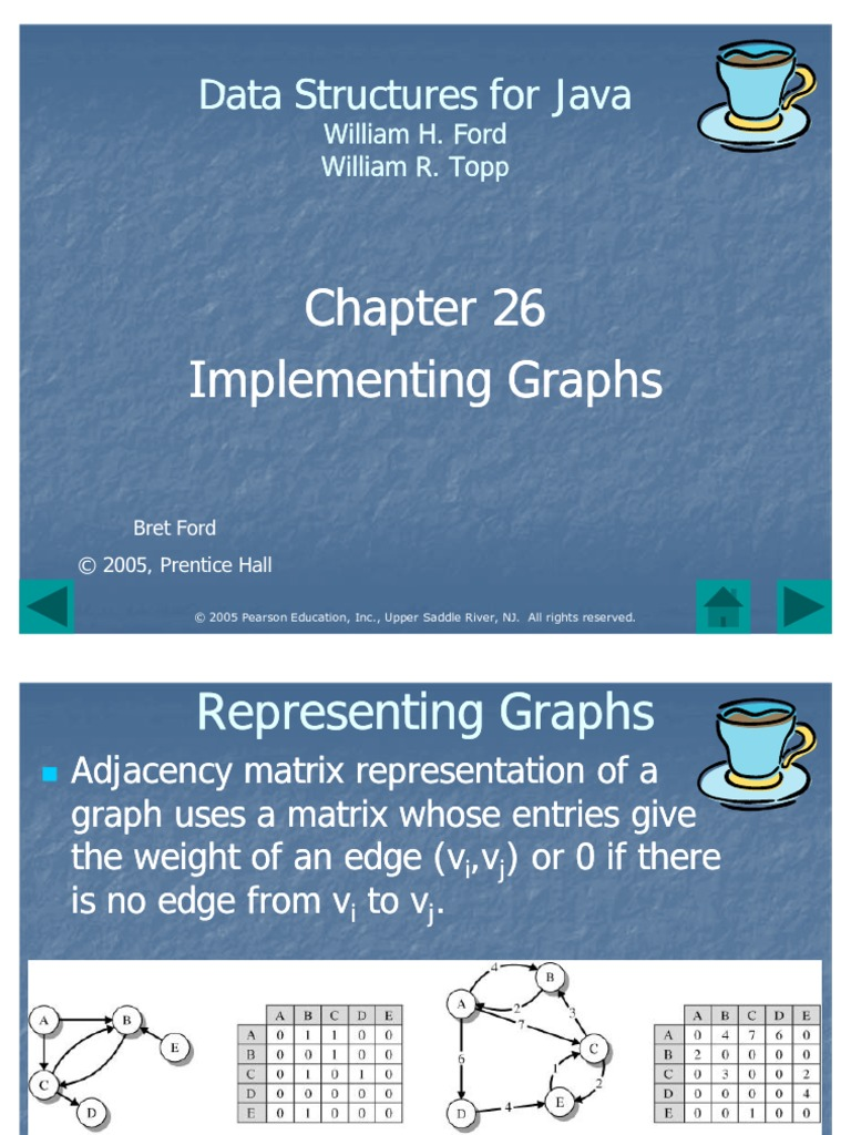 26  Graph Implementation | Vertex (Graph Theory) | Applied
