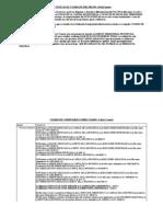 Voto PP local y andaluz(1999-2011) 3ª parte
