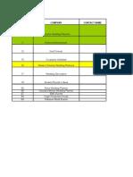 BD Productivity Sheet