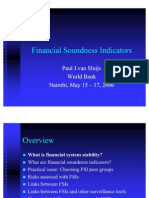 Financial Soundness