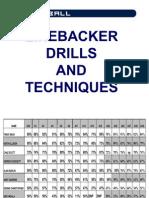Mega Lb Drills and Tech Clinic Notes