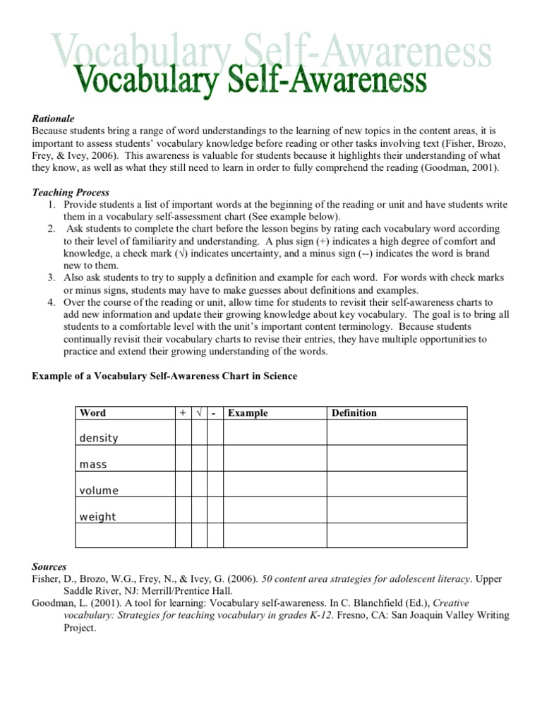 Vocabulary Self Awareness