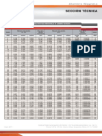 Tablas de características dimensionales, peso y resistencia eléctrica, factores de corrección, rangos y tensiones