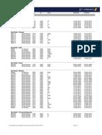 JetAirways Flight Schedules